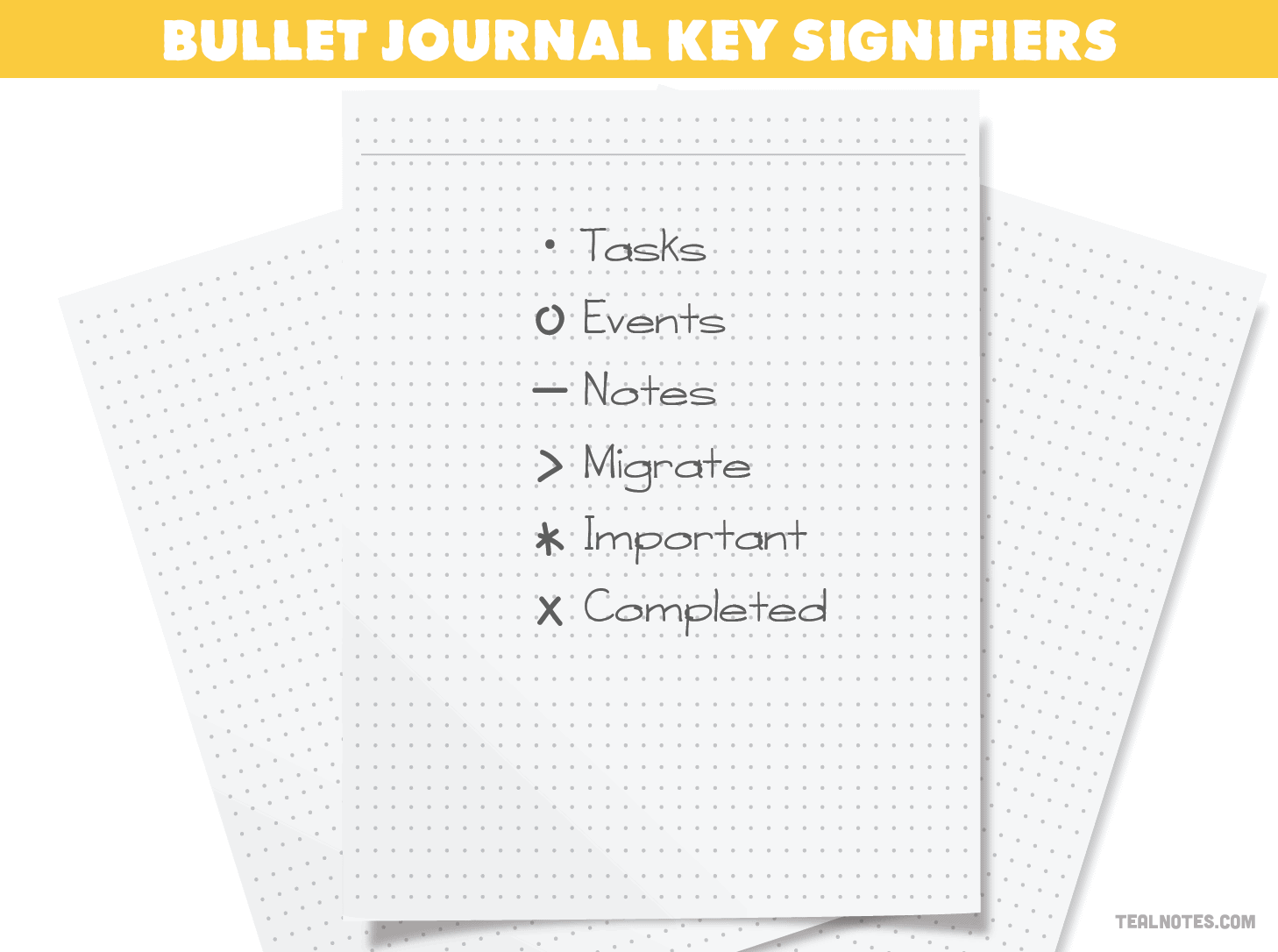 what is a bullet journal? how to start a bullet journal, bullet journal key signifiers