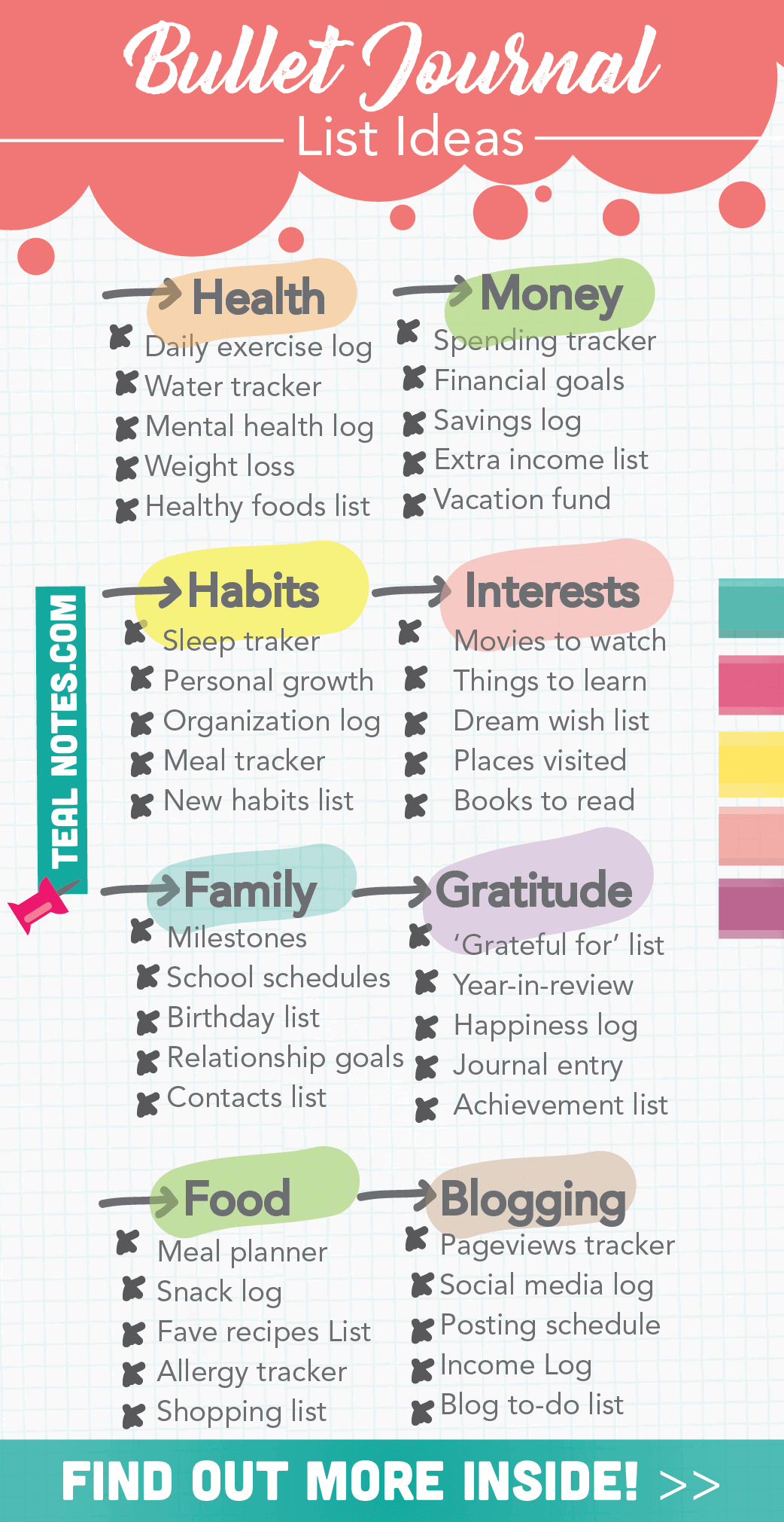 FREE Bullet Journal Habit Tracker Template, habit tracker bullet journal, habit tracker printable